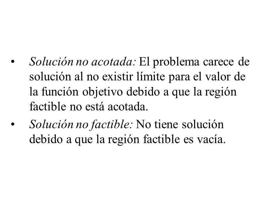 Solución no acotada: El problema carece de solución al no existir límite para el valor de la función objetivo debido a que la región factible no está