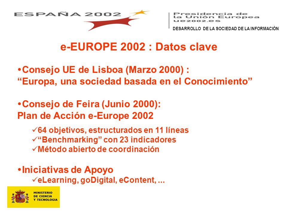 e-EUROPE 2002 : Datos clave Consejo UE de Lisboa (Marzo 2000) : Europa, una sociedad basada en el Conocimiento Consejo de Feira (Junio 2000): Plan de Acción e-Europe 2002 64 objetivos, estructurados en 11 líneas Benchmarking con 23 indicadores Método abierto de coordinación Iniciativas de Apoyo eLearning, goDigital, eContent,...