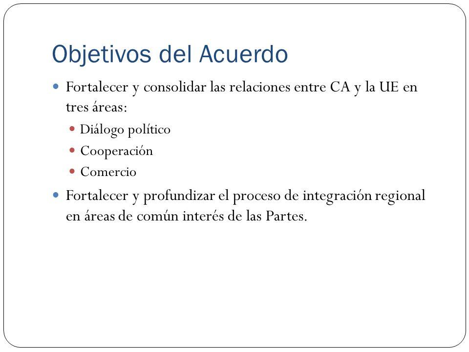 Objetivos del Acuerdo Fortalecer y consolidar las relaciones entre CA y la UE en tres áreas: Diálogo político Cooperación Comercio Fortalecer y profun