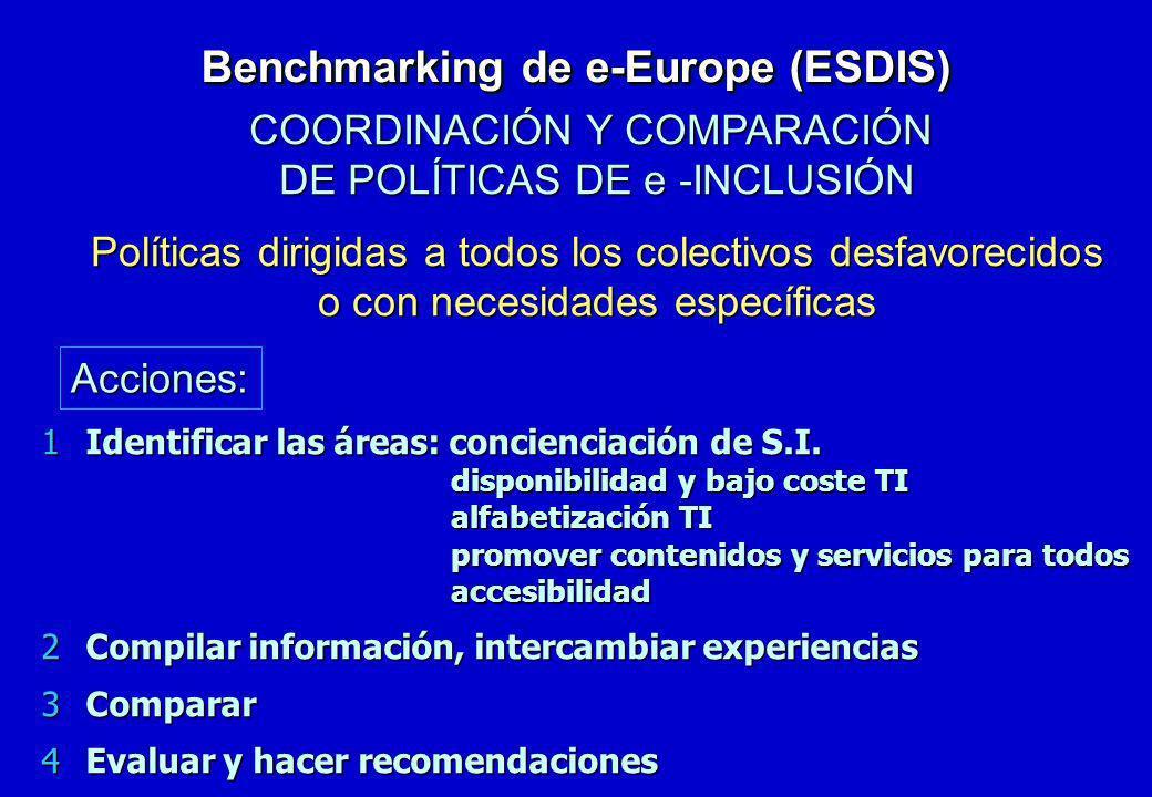 1Identificar las áreas: concienciación de S.I. disponibilidad y bajo coste TI alfabetización TI promover contenidos y servicios para todos accesibilid
