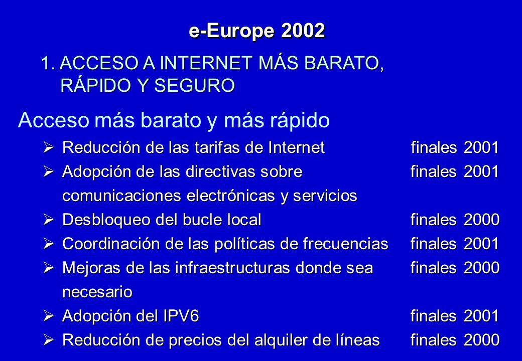 Acceso más barato y más rápido Reducción de las tarifas de Internet finales 2001 Reducción de las tarifas de Internet finales 2001 Adopción de las dir
