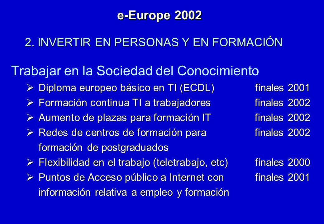 Trabajar en la Sociedad del Conocimiento Diploma europeo básico en TI (ECDL)finales 2001 Diploma europeo básico en TI (ECDL)finales 2001 Formación con