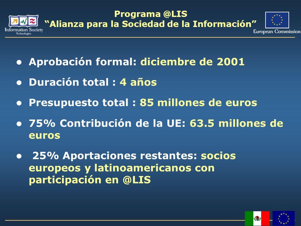 Aprobación formal: diciembre de 2001 Duración total : 4 años Presupuesto total : 85 millones de euros 75% Contribución de la UE: 63.5 millones de euro