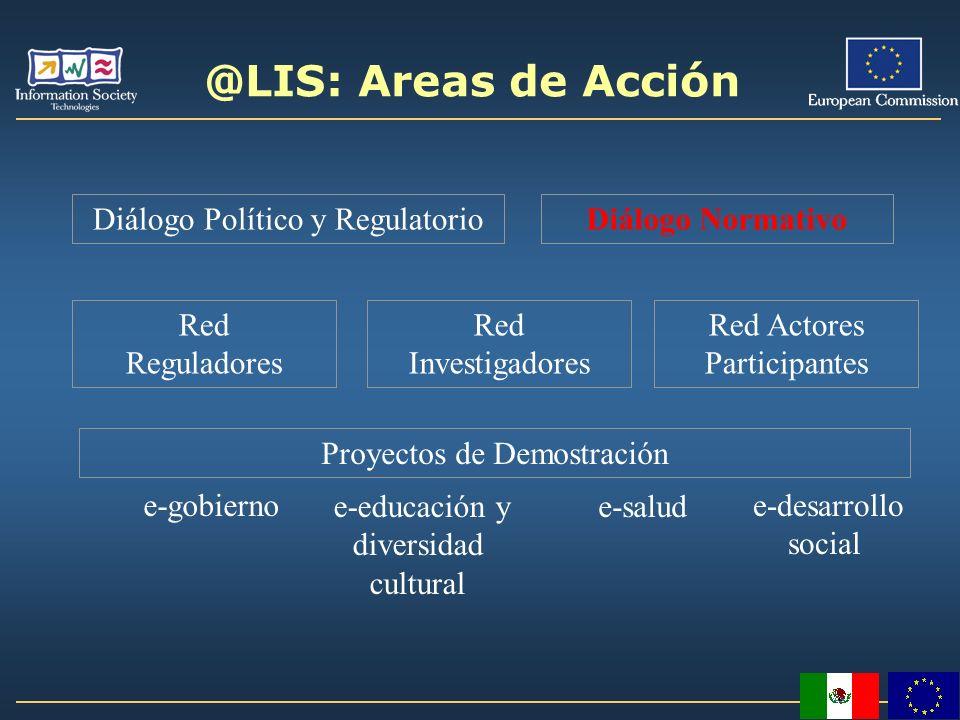 @LIS: Areas de Acción Diálogo Político y RegulatorioDiálogo Normativo Red Investigadores Red Reguladores Red Actores Participantes Proyectos de Demost