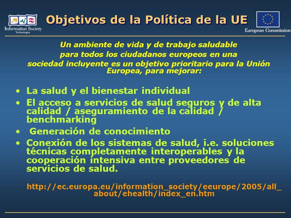 Plan de Acción e-Salud de la Unión Europea European e-Health Area Abril 2004 Rutas Nacionales/regionales (EM, 2005) Enfoques comunes para identificadores de pacientes (CE+EM, 2006) Estándares de Interoperabilidad (CE+EM,2006) Incrementar Inversiones en e-Salud (EM, 2007) Evaluación de la Conformidad y acreditación(EM 2007) Despliegue de redes de información en materia de salud (EM, 2004-2008) Marco Legal, certificación de cualificaciones (EC+MS,2009)