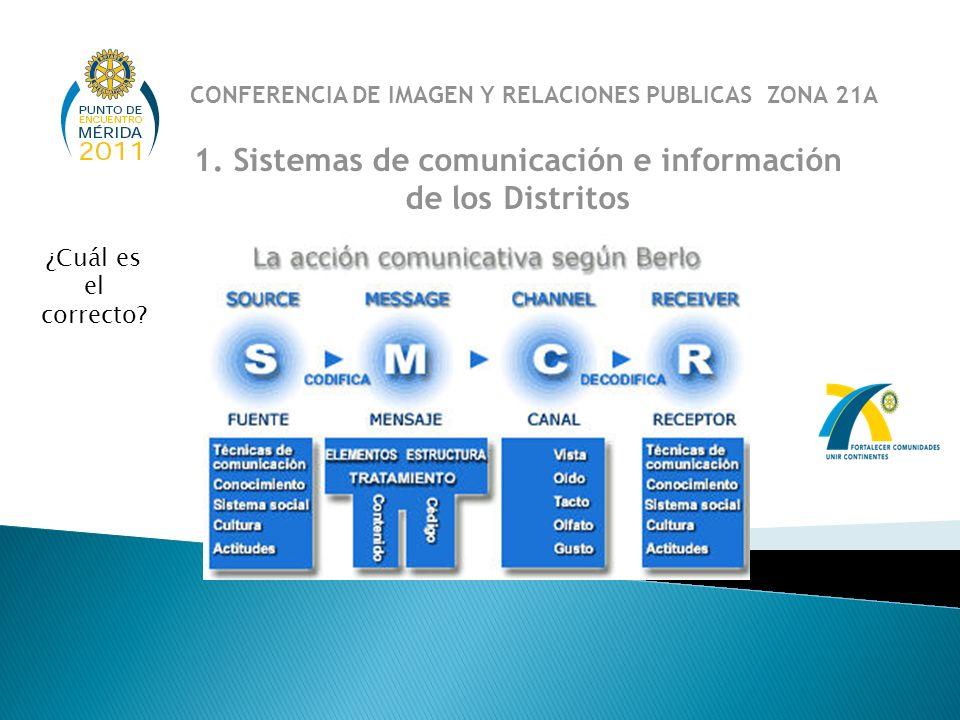 1. Sistemas de comunicación e información de los Distritos ¿Cuál es el correcto?