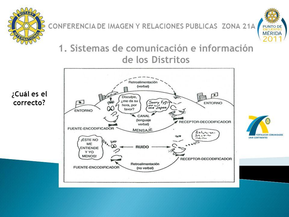 1. Sistemas de comunicación e información de los Distritos ¿Cuál es el correcto? CONFERENCIA DE IMAGEN Y RELACIONES PUBLICAS ZONA 21A