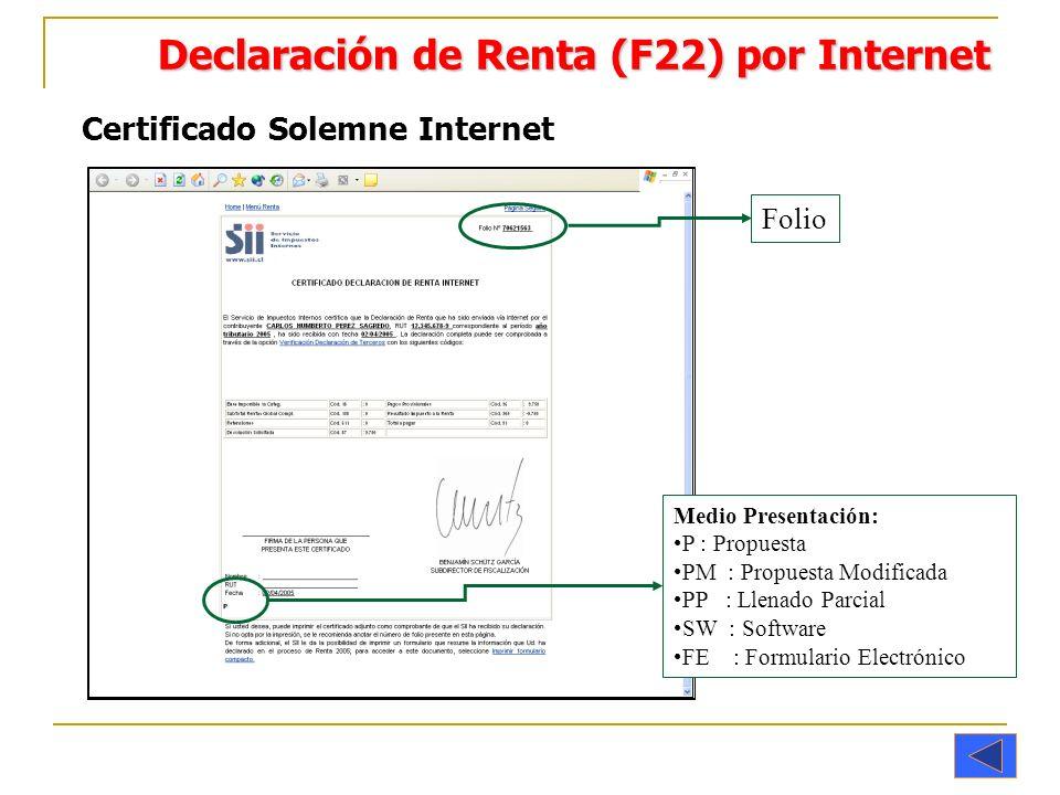 22 Certificado Solemne Internet Folio Medio Presentación: P : Propuesta PM : Propuesta Modificada PP : Llenado Parcial SW : Software FE : Formulario Electrónico Declaración de Renta (F22) por Internet
