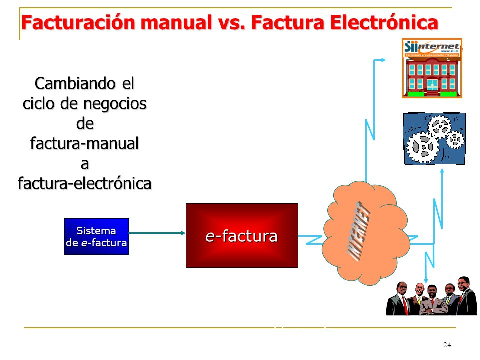24 Facturación manual vs.