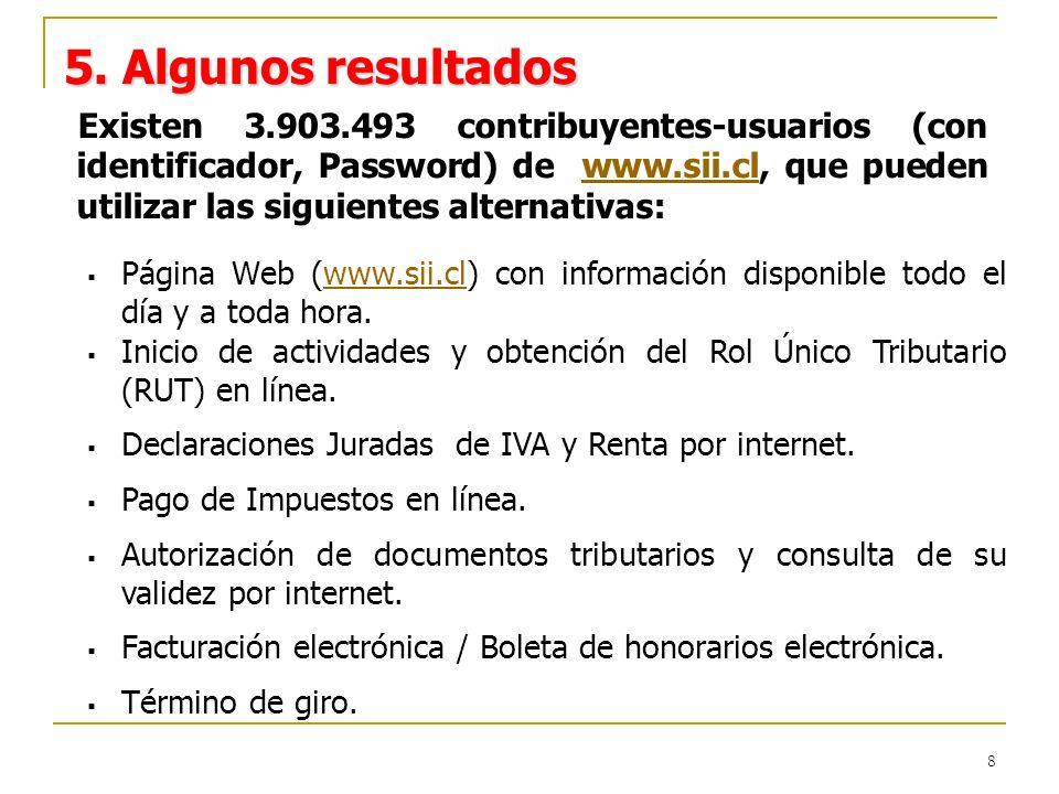 8 Página Web (www.sii.cl) con información disponible todo el día y a toda hora.www.sii.cl Inicio de actividades y obtención del Rol Único Tributario (RUT) en línea.