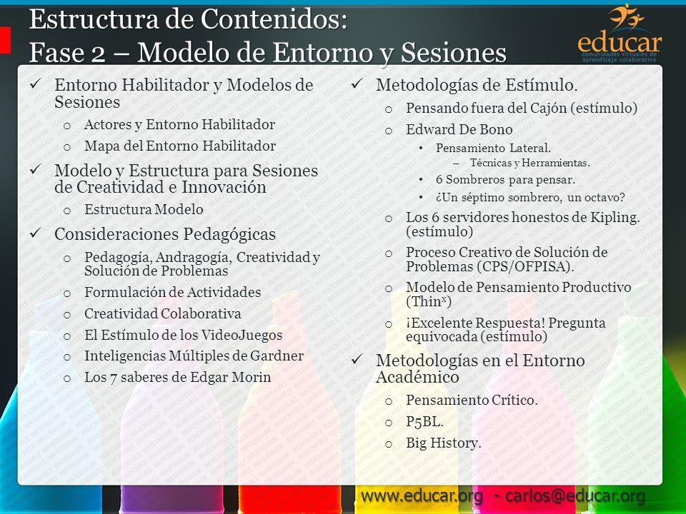 www.educar.org - carlos@educar.org Habilitación de la Creatividad en la Educación Entorno Habilitador y Modelo de Sesiones