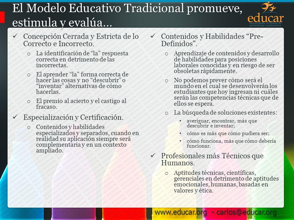 www.educar.org - carlos@educar.org Pensamiento Lateral de Edward De Bono (1967) Reestructurar y reorganizar las informaciones disponibles, introducir nuevos elementos y mirar desde nuevos enfoques para generar alternativas que generen nuevos conceptos e ideas.