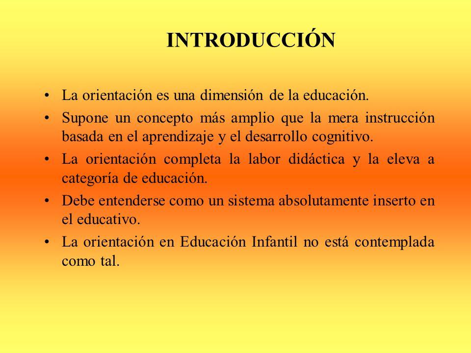 INTRODUCCIÓN La orientación es una dimensión de la educación.