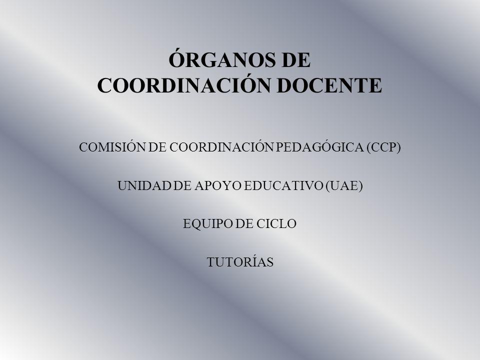 ÓRGANOS Y ESTRUCTURAS Consejo Escolar: Fija las directrices para colaborar con otros centros, entidades y organismos. Equipo Directivo: Diseña el Proy
