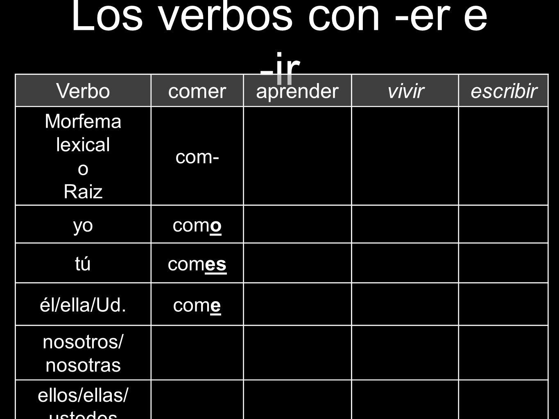 Los verbos con -er e -ir Verbocomeraprendervivirescribir Morfema lexical o Raiz com- yocomo túcomes él/ella/Ud.come nosotros/ nosotras ellos/ellas/ us