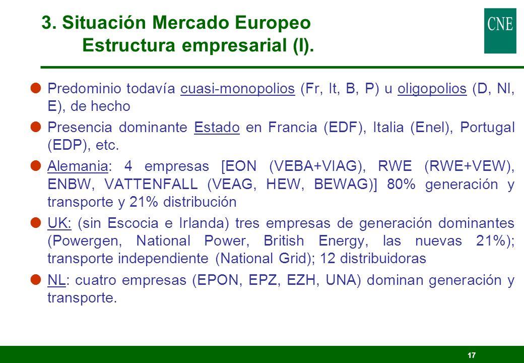 17 Predominio todavía cuasi-monopolios (Fr, It, B, P) u oligopolios (D, Nl, E), de hecho Presencia dominante Estado en Francia (EDF), Italia (Enel), P