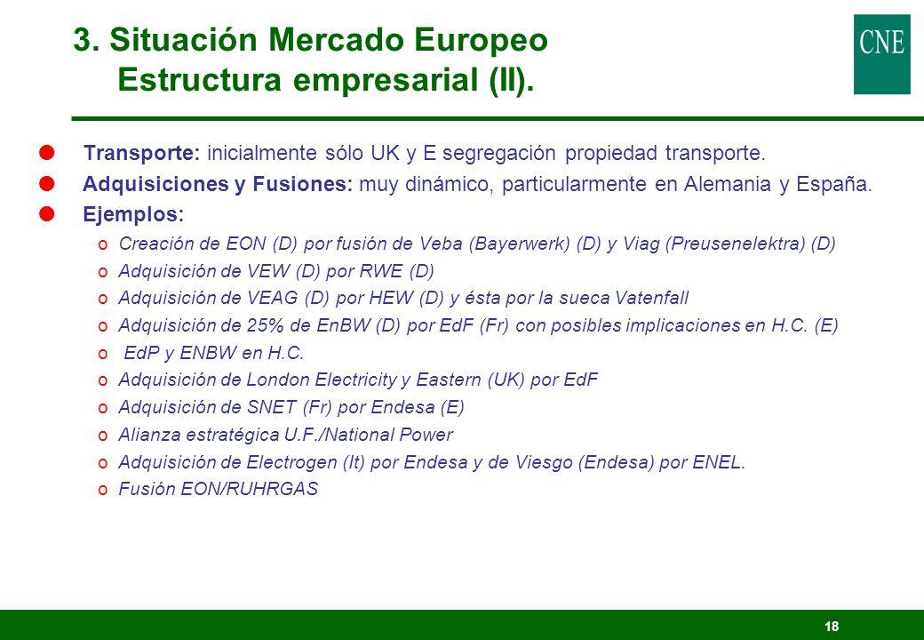 18 Transporte: inicialmente sólo UK y E segregación propiedad transporte. Adquisiciones y Fusiones: muy dinámico, particularmente en Alemania y España