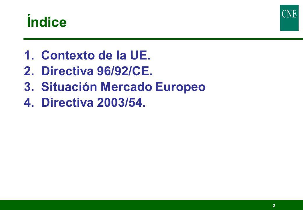 2 Índice 1. Contexto de la UE. 2. Directiva 96/92/CE. 3. Situación Mercado Europeo 4. Directiva 2003/54.