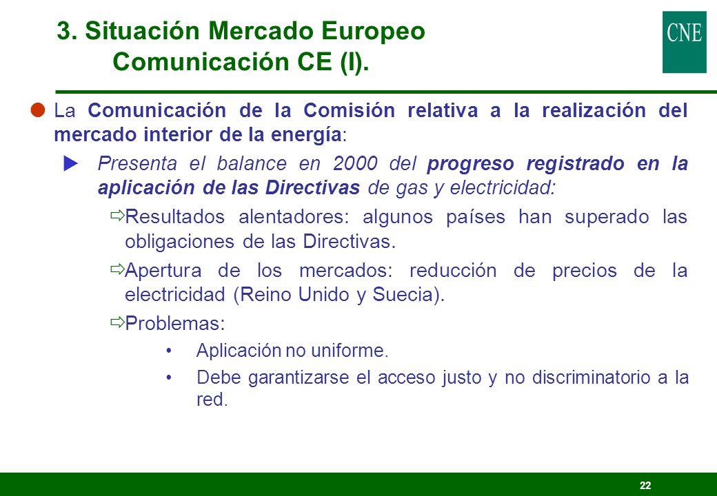 22 La Comunicación de la Comisión relativa a la realización del mercado interior de la energía: Presenta el balance en 2000 del progreso registrado en