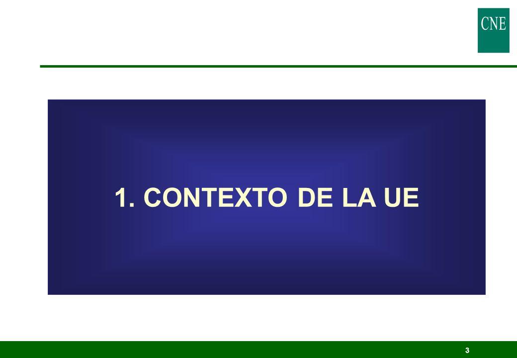 3 1. CONTEXTO DE LA UE