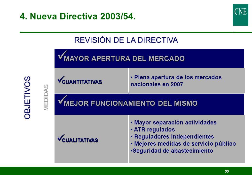 33 4. Nueva Directiva 2003/54. OBJETIVOSMEDIDAS MAYOR APERTURA DEL MERCADO MAYOR APERTURA DEL MERCADO MEJOR FUNCIONAMIENTO DEL MISMO MEJOR FUNCIONAMIE
