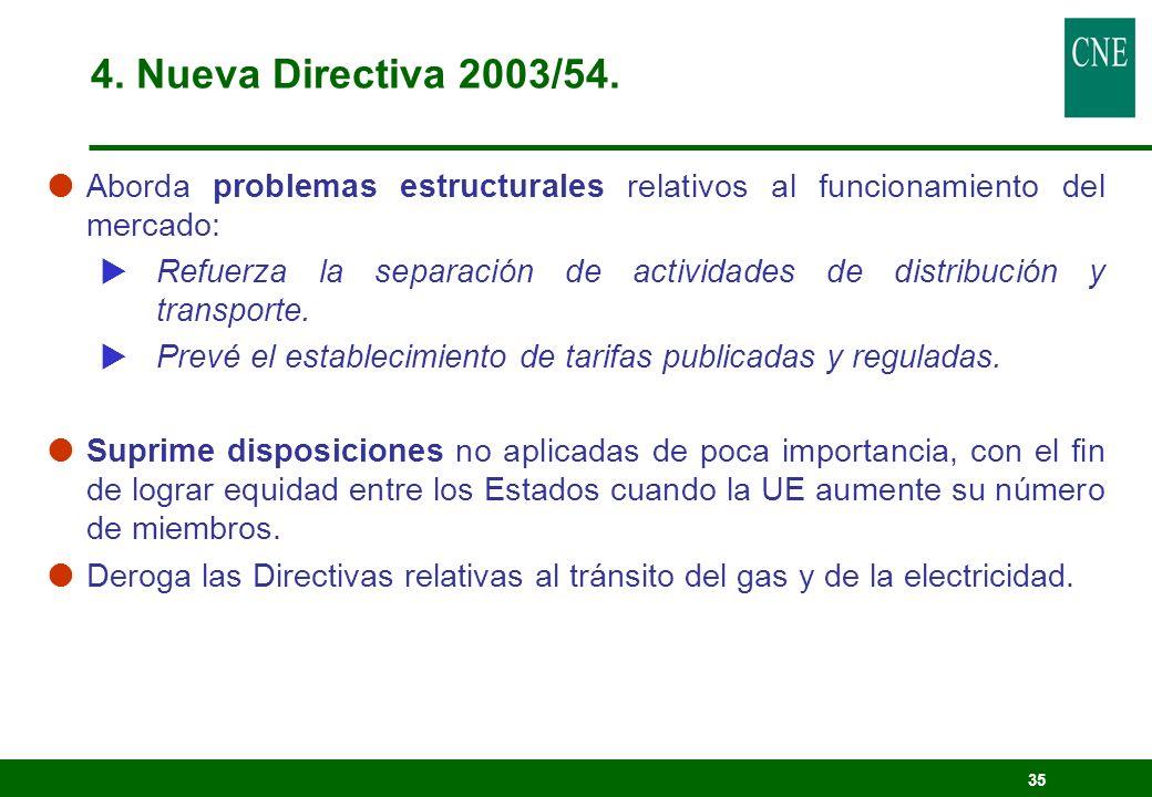 35 Aborda problemas estructurales relativos al funcionamiento del mercado: Refuerza la separación de actividades de distribución y transporte. Prevé e