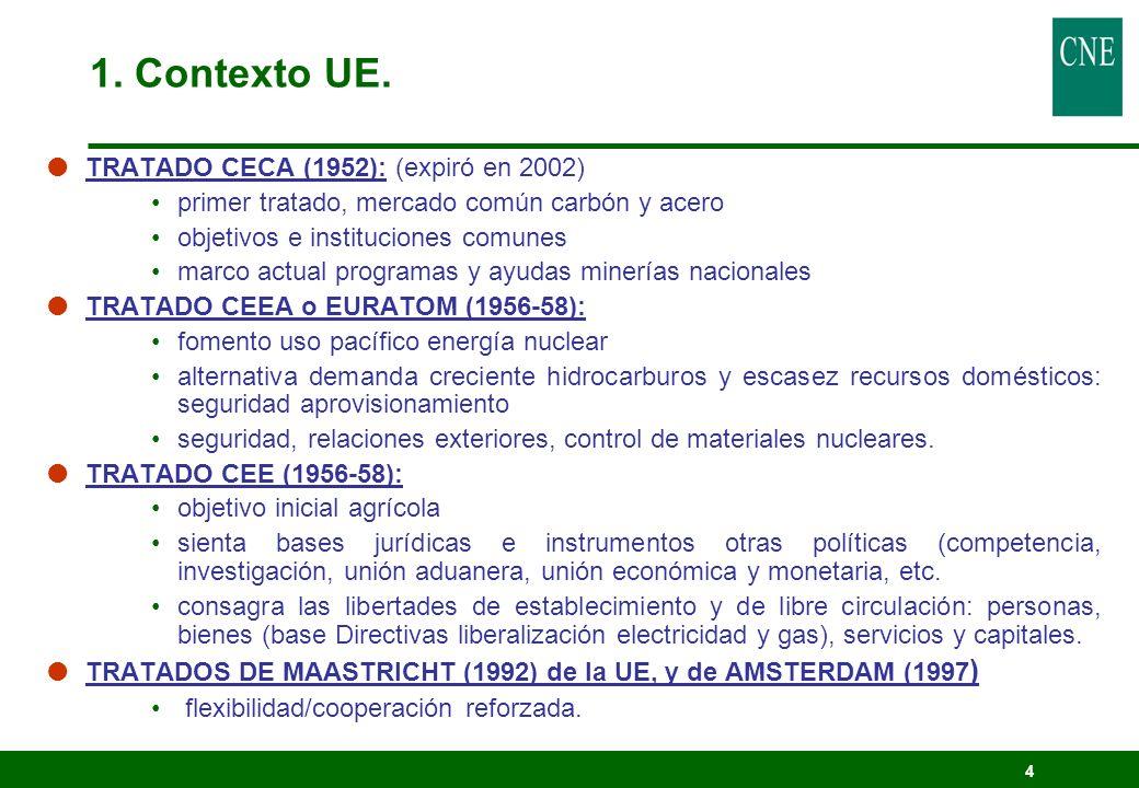 4 TRATADO CECA (1952): (expiró en 2002) primer tratado, mercado común carbón y acero objetivos e instituciones comunes marco actual programas y ayudas