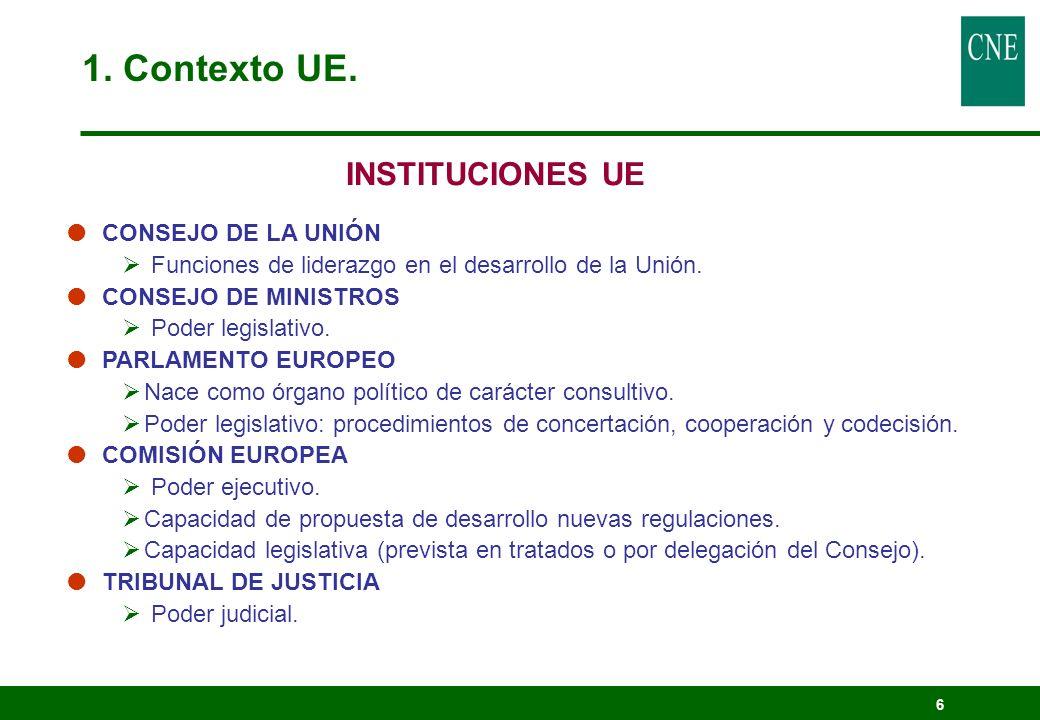 6 CONSEJO DE LA UNIÓN Funciones de liderazgo en el desarrollo de la Unión. CONSEJO DE MINISTROS Poder legislativo. PARLAMENTO EUROPEO Nace como órgano