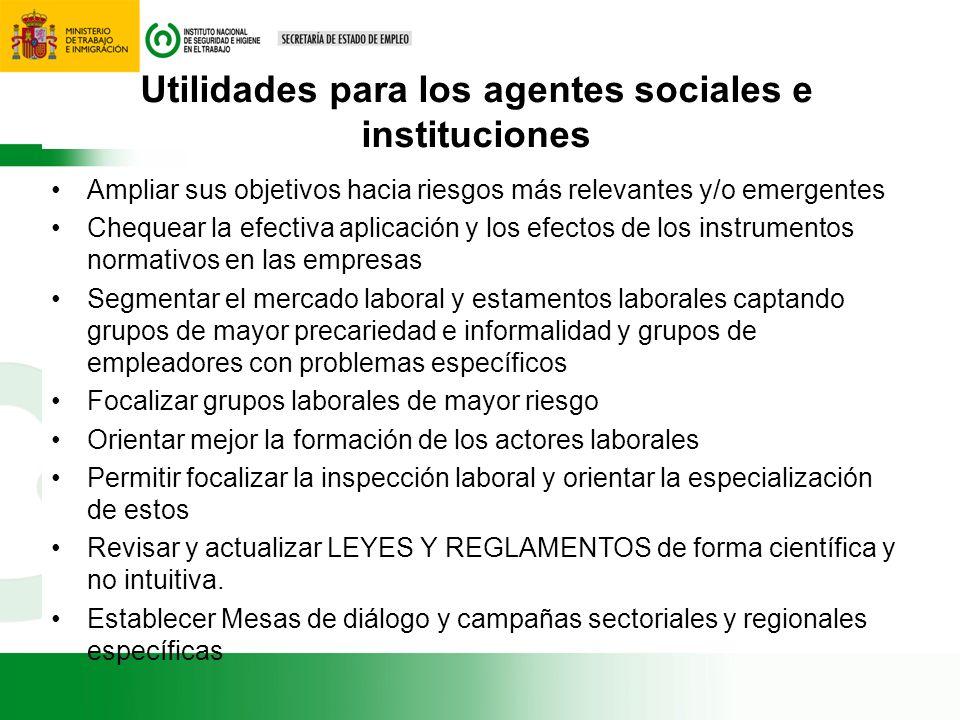 Utilidades para los agentes sociales e instituciones Ampliar sus objetivos hacia riesgos más relevantes y/o emergentes Chequear la efectiva aplicación