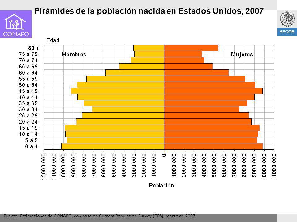 SEGOB Pirámides de la población nacida en Estados Unidos, 2007 Fuente: Estimaciones de CONAPO, con base en Current Population Survey (CPS), marzo de 2