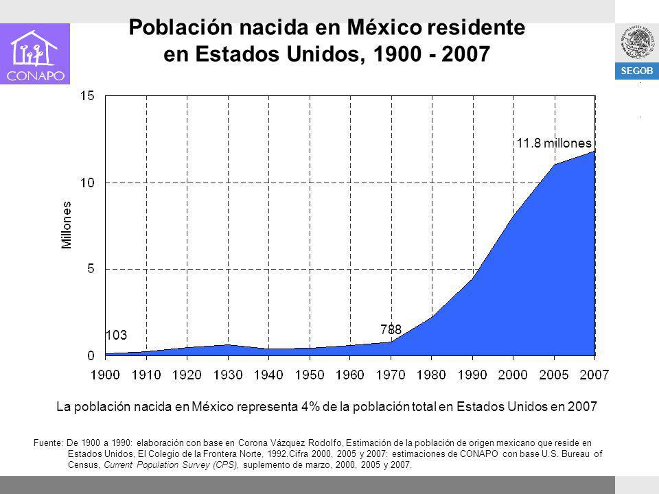 SEGOB Fuente: De 1900 a 1990: elaboración con base en Corona Vázquez Rodolfo, Estimación de la población de origen mexicano que reside en Estados Unid