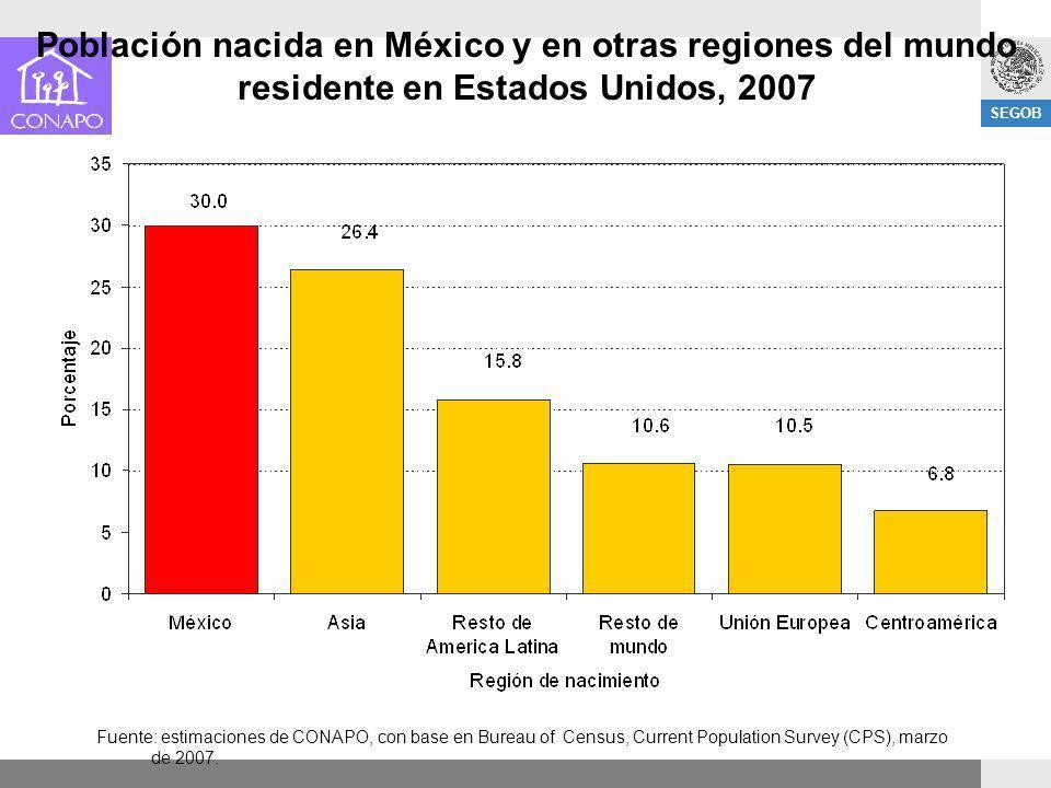 SEGOB Población nacida en México y en otras regiones del mundo residente en Estados Unidos, 2007 Fuente: estimaciones de CONAPO, con base en Bureau of
