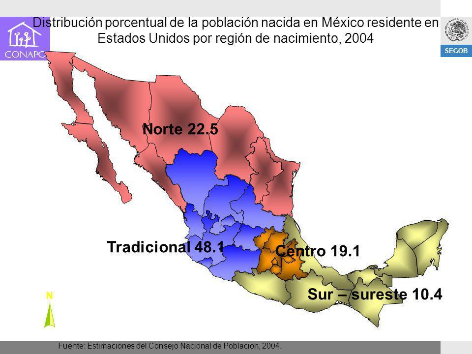 SEGOB Distribución porcentual de la población nacida en México residente en Estados Unidos por región de nacimiento, 2004 Fuente: Estimaciones del Con