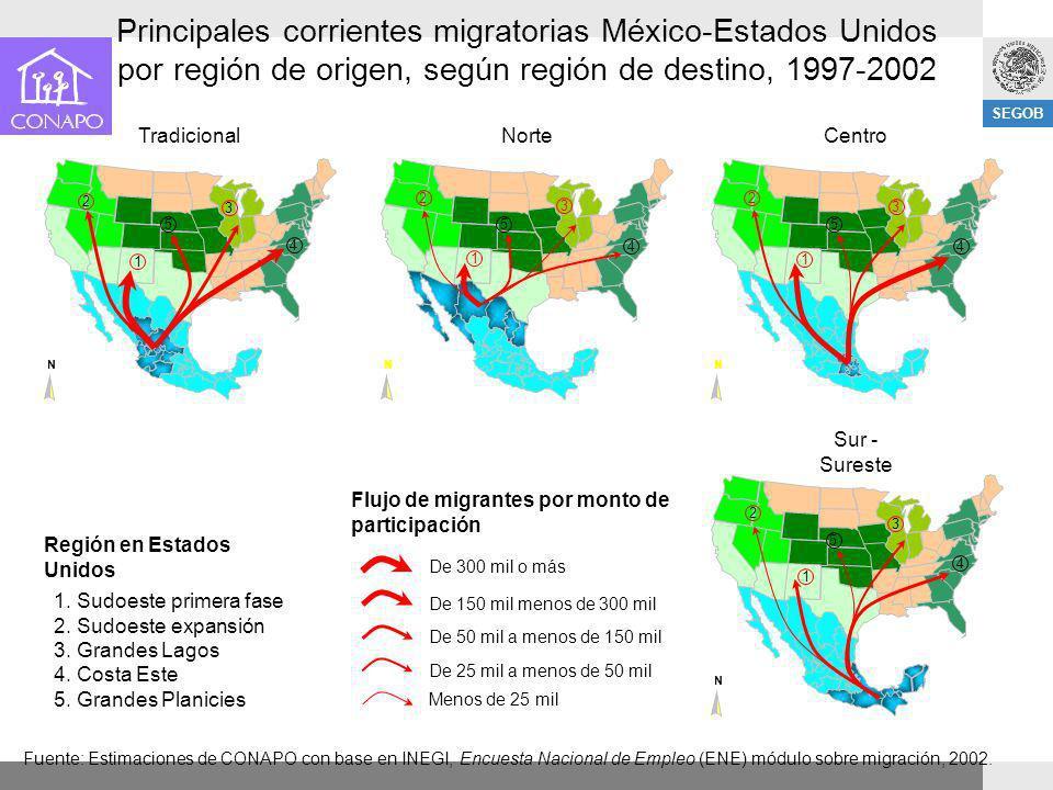 SEGOB Fuente: Estimaciones de CONAPO con base en INEGI, Encuesta Nacional de Empleo (ENE) módulo sobre migración, 2002. Principales corrientes migrato