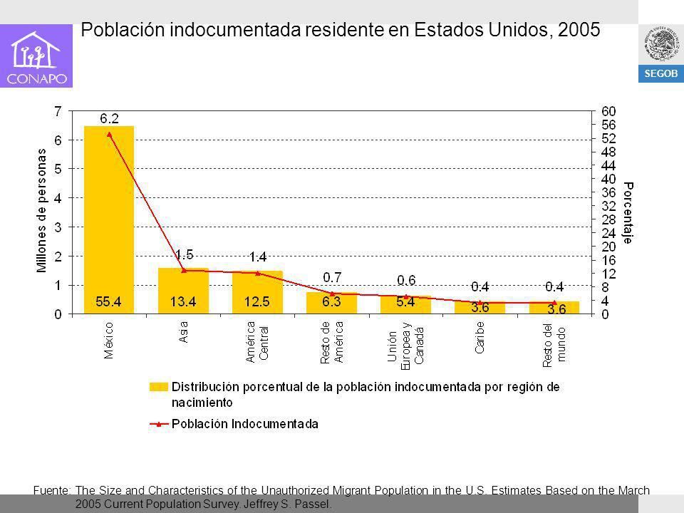 SEGOB Población indocumentada residente en Estados Unidos, 2005 Fuente: The Size and Characteristics of the Unauthorized Migrant Population in the U.S