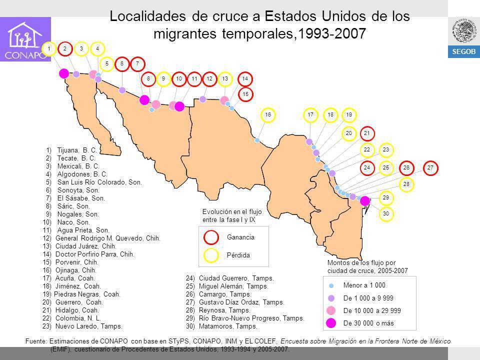SEGOB Localidades de cruce a Estados Unidos de los migrantes temporales,1993-2007 Fuente: Estimaciones de CONAPO con base en STyPS, CONAPO, INM y EL C