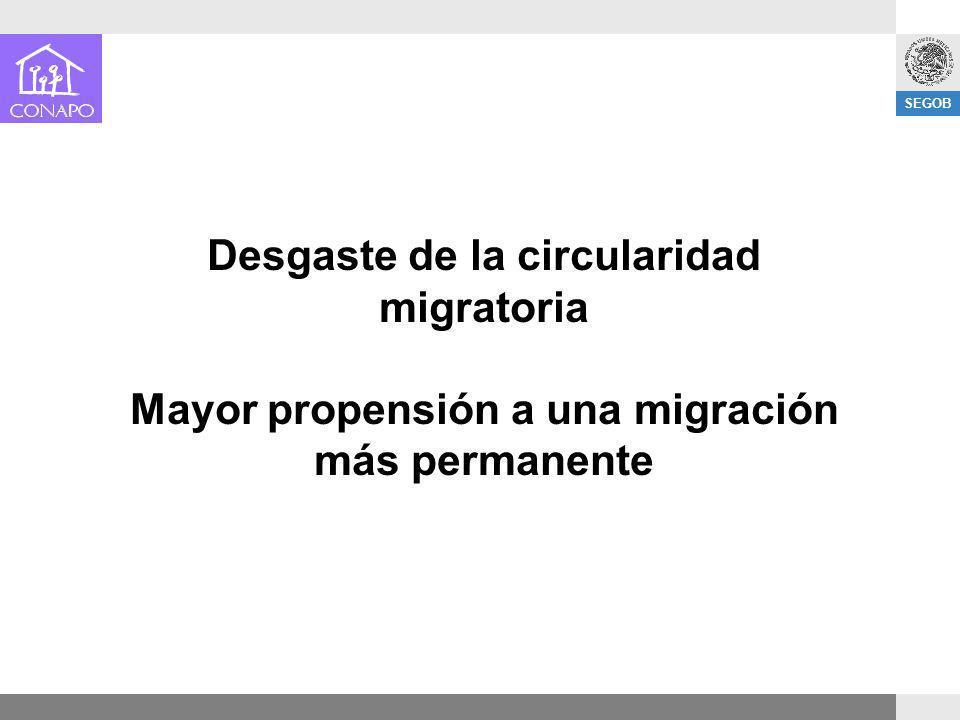 SEGOB Desgaste de la circularidad migratoria Mayor propensión a una migración más permanente