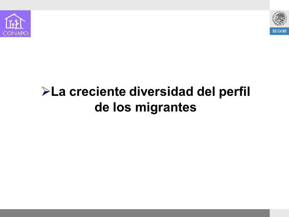 SEGOB La creciente diversidad del perfil de los migrantes