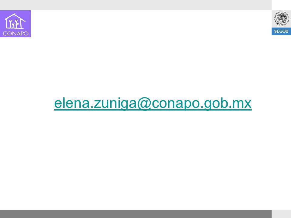 SEGOB elena.zuniga@conapo.gob.mx