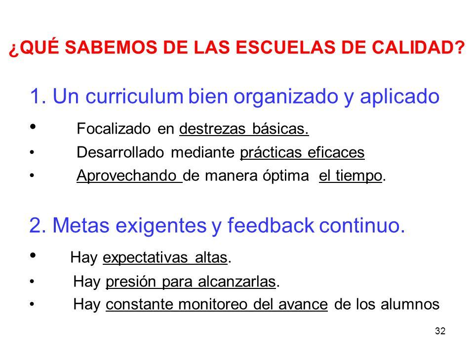 31 COLEGIO CATOLICO Y CALIDAD DE EDUCACIÓN SENTIDO DE MISIÓN (Proyecto Educativo) AUTONOMÍA. (Flexibilidad organizativa) LIDERAZGO. Directivos animan
