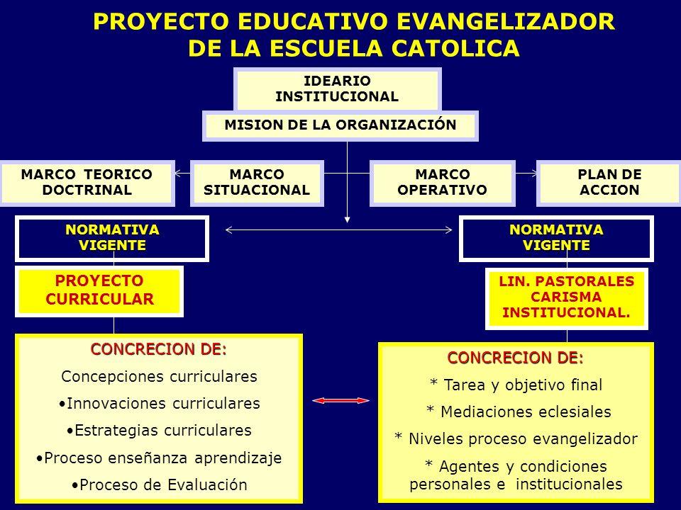 57 EL GRAN CAÑÓN DE ARIZONA PROYECTO EDUCATIVO EVANGELIZADOR 4