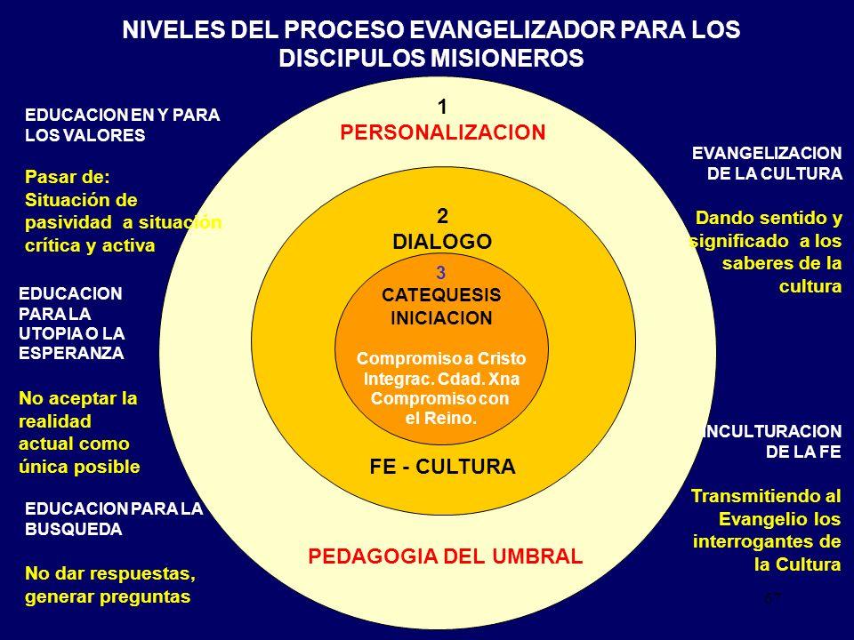 66 EL CANAL DE PANAMÁ NIVELES DEL PROCESO EVANGELIZADOR 6