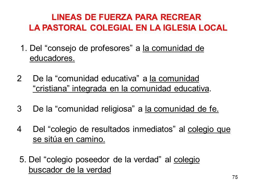 74 INTEGRACION DE LA ESCUELA CATOLICA EN LA IGLESIA LOCAL 3.Criterios para la colaboración Iglesia - Escuela Ambas son instituciones evangelizadoras.