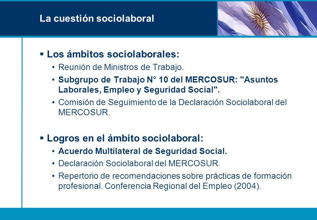 La cuestión sociolaboral Los ámbitos sociolaborales: Reunión de Ministros de Trabajo. Subgrupo de Trabajo N° 10 del MERCOSUR: