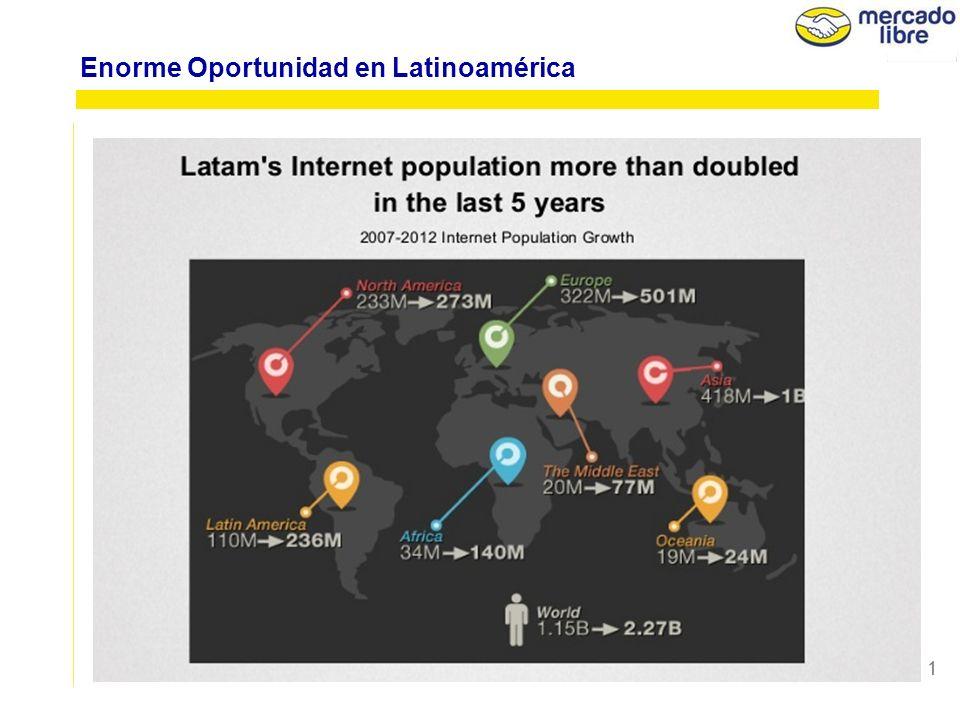 1 Enorme Oportunidad en Latinoamérica Cual es la situación actual en materia de Internet y comercio electrónico.
