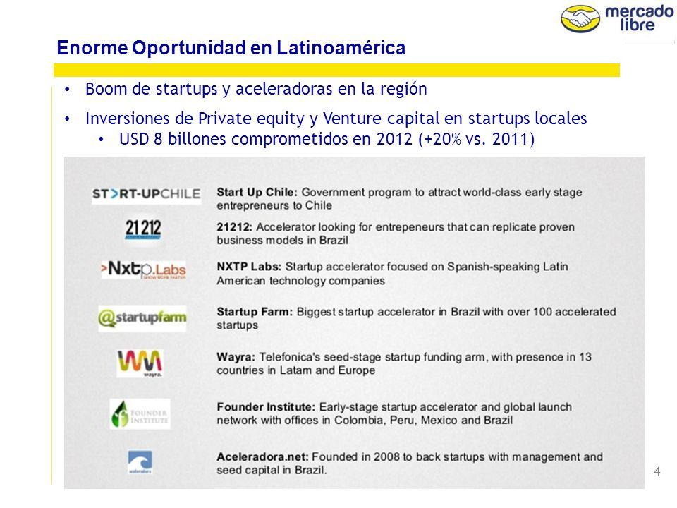 4 Boom de startups y aceleradoras en la región Inversiones de Private equity y Venture capital en startups locales USD 8 billones comprometidos en 2012 (+20% vs.