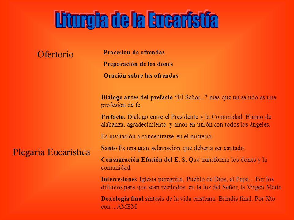 Ofertorio Plegaria Eucarística Procesión de ofrendas Preparación de los dones Oración sobre las ofrendas Diálogo antes del prefacio El Señor... más qu