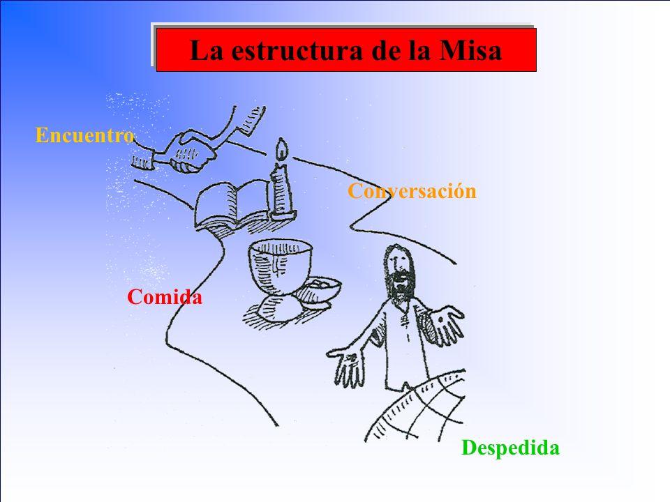 La estructura de la Misa Encuentro Conversación Comida Despedida