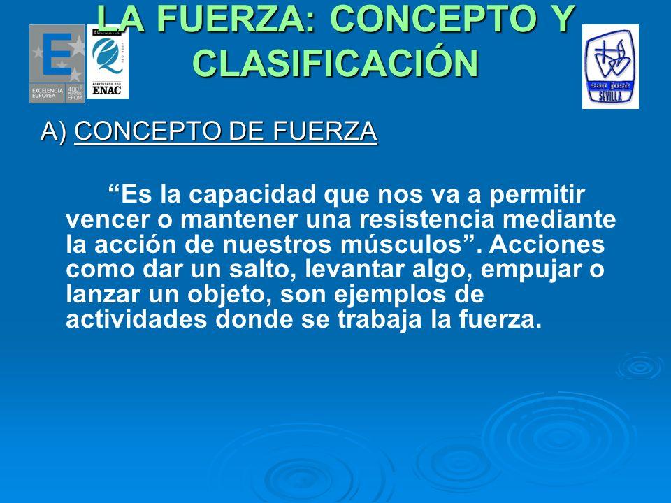 LA FUERZA: CONCEPTO Y CLASIFICACIÓN B) CLASIFICACIÓN DE LA FUERZA 1) Fuerza máxima: Es la mayor cantidad de fuerza que puede generar un músculo o un grupo de músculos.