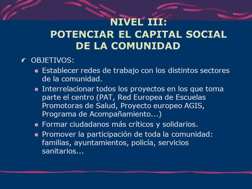 NIVEL III: POTENCIAR EL CAPITAL SOCIAL DE LA COMUNIDAD OBJETIVOS: Establecer redes de trabajo con los distintos sectores de la comunidad. Interrelacio